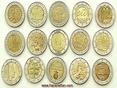 Voordelen van de Euro